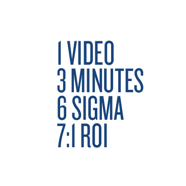 1 VIDEO 3 MINUTES 6 SIGMA 7:1 ROI